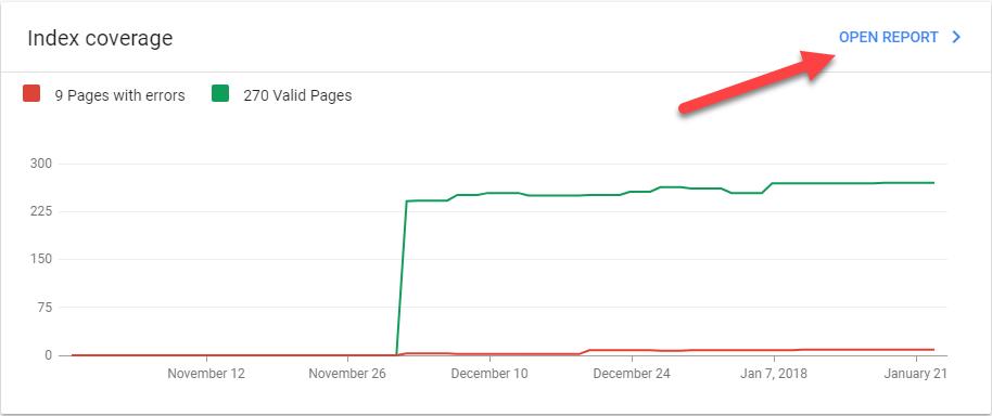 Google Search Console Index Coverage Report