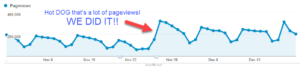 Inflated Pageviews From Doubletagging