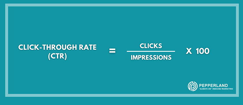 How to Calculate Click-through Rate (CTR)