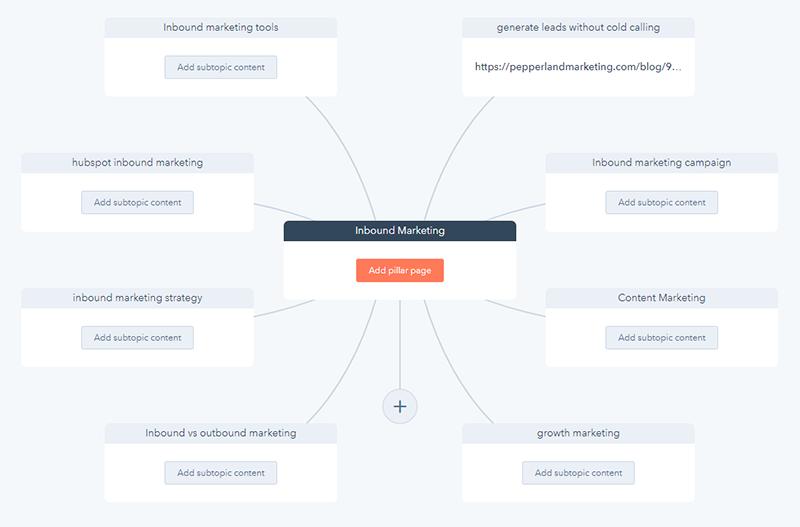 HubSpot-Content-Strategy-SEO-Tool