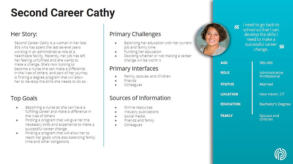 Second Career Cathy