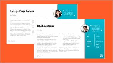Identify Student & Parent Personas