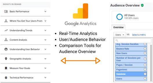 google analytics screenshot ex