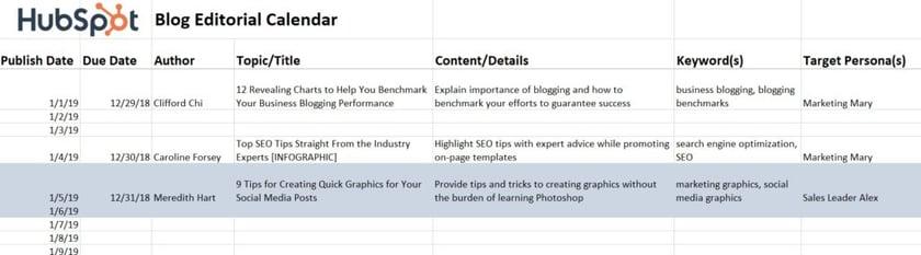 hubspot editorial calendar example