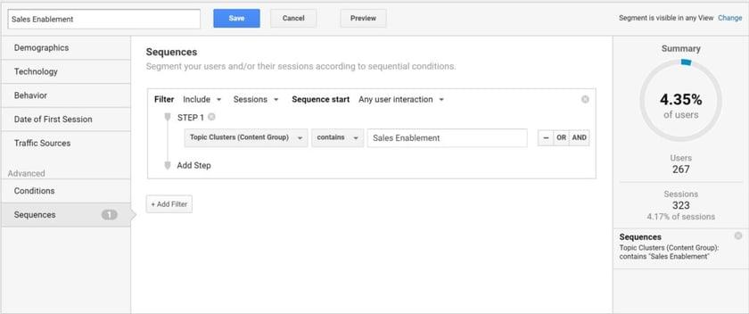 Custom Segment Google Analytics Topic Cluster