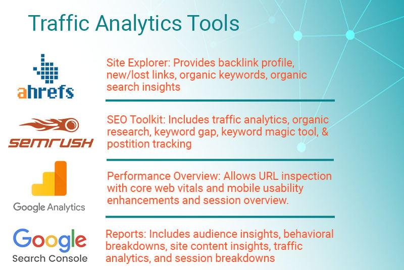 Pepperland-traffic-analytics-tools