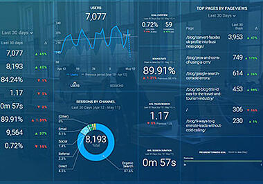 Real-Time Measurement and Reporting